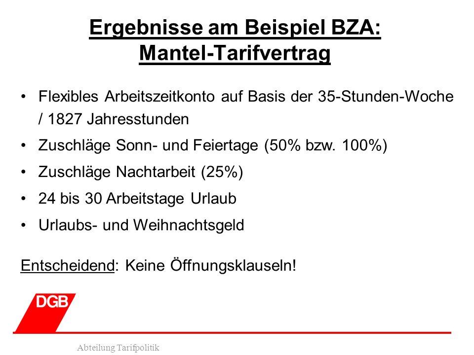 Abteilung Tarifpolitik Ergebnisse am Beispiel BZA: Mantel-Tarifvertrag Flexibles Arbeitszeitkonto auf Basis der 35-Stunden-Woche / 1827 Jahresstunden Zuschläge Sonn- und Feiertage (50% bzw.