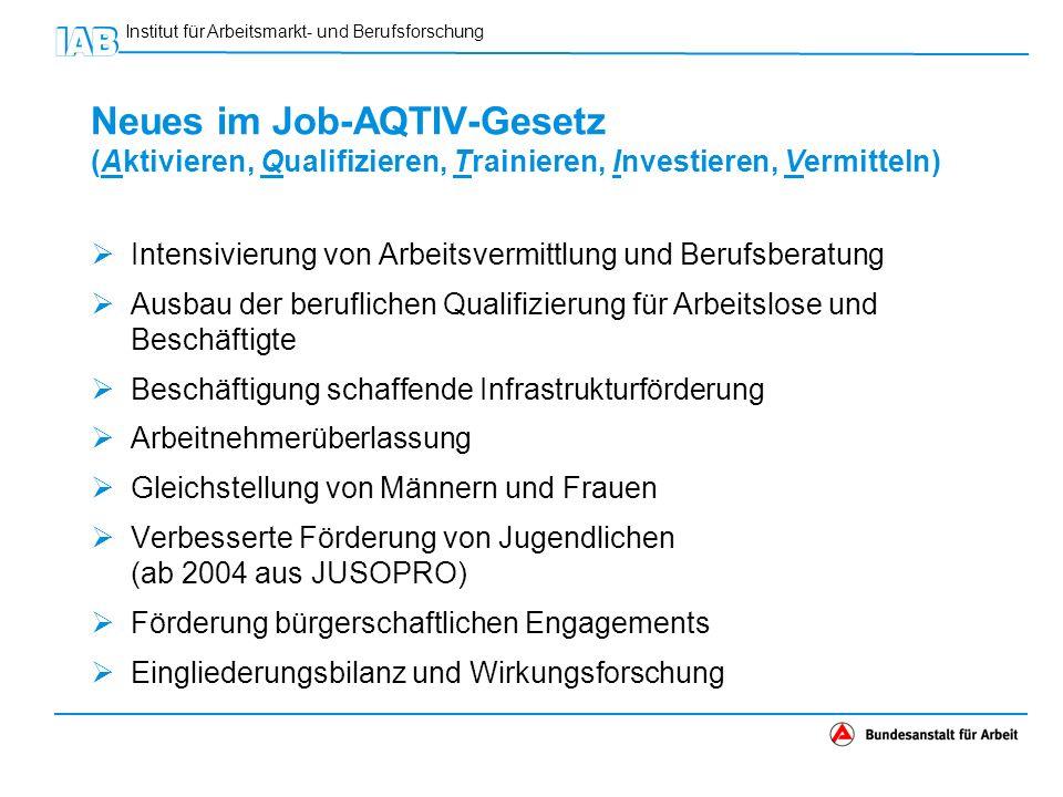 Institut für Arbeitsmarkt- und Berufsforschung Neues im Job-AQTIV-Gesetz (Aktivieren, Qualifizieren, Trainieren, Investieren, Vermitteln) Intensivieru