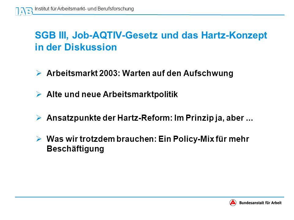 Institut für Arbeitsmarkt- und Berufsforschung SGB III, Job-AQTIV-Gesetz und das Hartz-Konzept in der Diskussion Arbeitsmarkt 2003: Warten auf den Auf