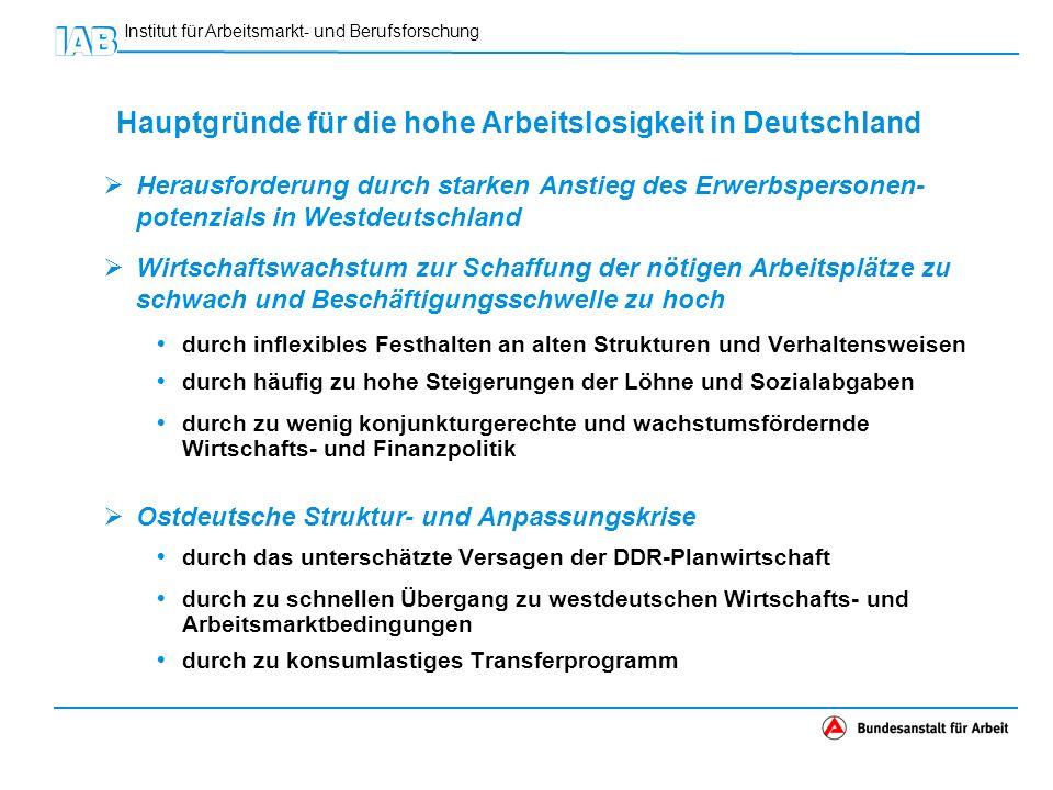 Institut für Arbeitsmarkt- und Berufsforschung Hauptgründe für die hohe Arbeitslosigkeit in Deutschland Herausforderung durch starken Anstieg des Erwe