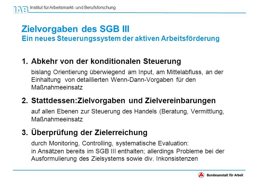 Institut für Arbeitsmarkt- und Berufsforschung Zielvorgaben des SGB III Ein neues Steuerungssystem der aktiven Arbeitsförderung 1.Abkehr von der kondi