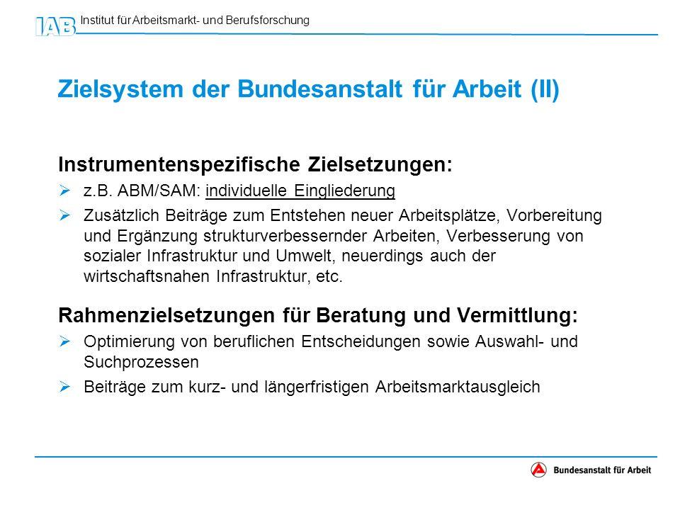 Institut für Arbeitsmarkt- und Berufsforschung Zielsystem der Bundesanstalt für Arbeit (II) Instrumentenspezifische Zielsetzungen: z.B. ABM/SAM: indiv