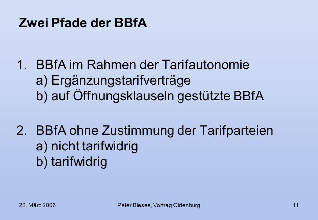 22. März 2006Peter Bleses, Vortrag Oldenburg11 Zwei Pfade der BBfA 1.BBfA im Rahmen der Tarifautonomie a) Ergänzungstarifverträge b) auf Öffnungsklaus
