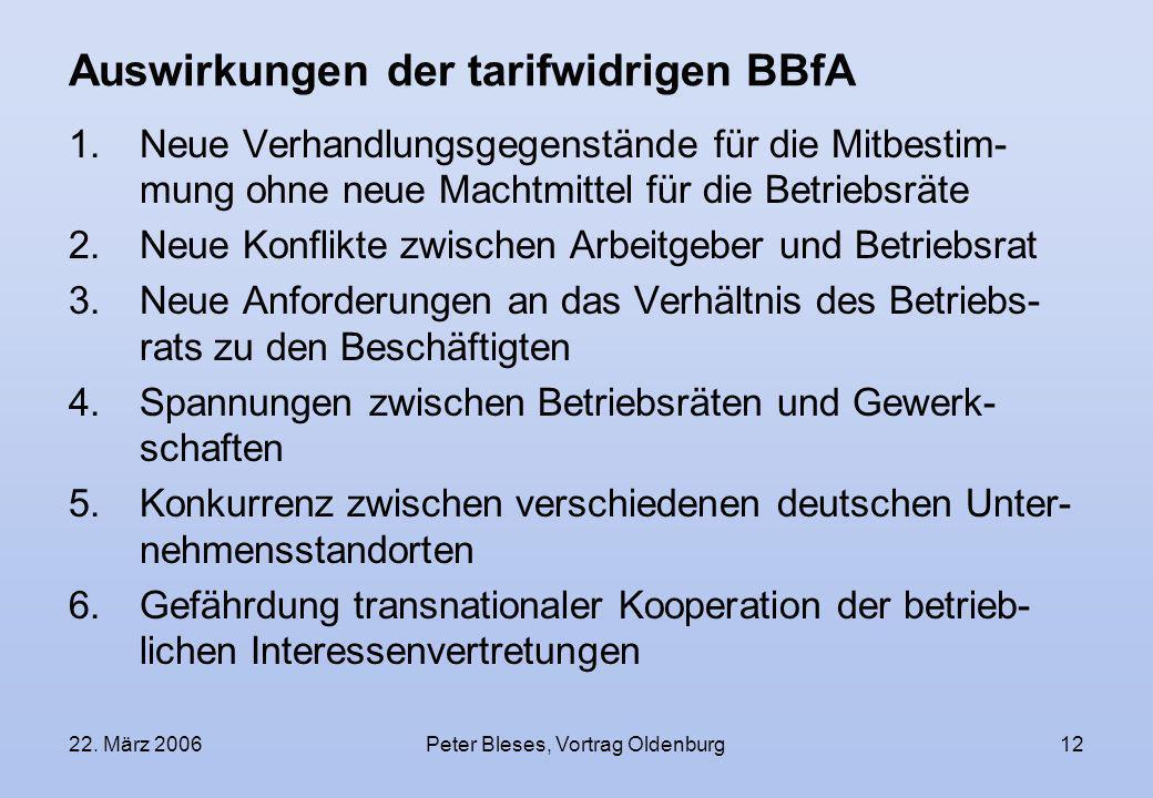 22. März 2006Peter Bleses, Vortrag Oldenburg12 Auswirkungen der tarifwidrigen BBfA 1.Neue Verhandlungsgegenstände für die Mitbestim- mung ohne neue Ma