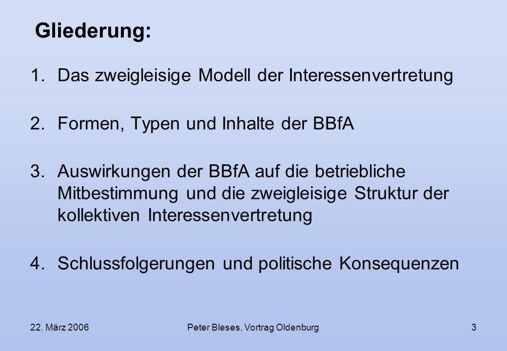 22. März 2006Peter Bleses, Vortrag Oldenburg3 1.Das zweigleisige Modell der Interessenvertretung 2.Formen, Typen und Inhalte der BBfA 3.Auswirkungen d