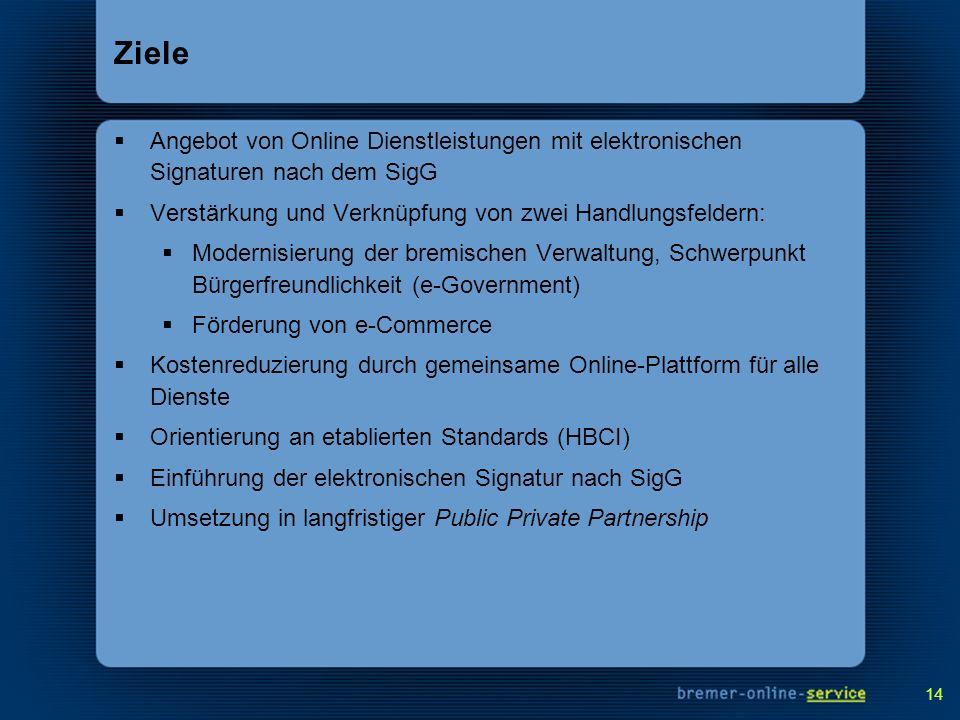 14 Ziele Angebot von Online Dienstleistungen mit elektronischen Signaturen nach dem SigG Verstärkung und Verknüpfung von zwei Handlungsfeldern: Modern