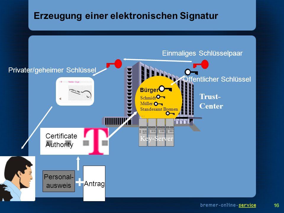 16 Trust- Center Schmidt Müller Standesamt Bremen … Key-Server Einmaliges Schlüsselpaar Erzeugung einer elektronischen Signatur Certificate Authority