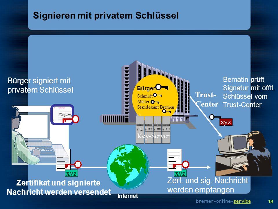 18 xyz Zert. und sig. Nachricht werden empfangen Internet Signieren mit privatem Schlüssel Bematin prüft Signatur mit öfftl. Schlüssel vom Trust-Cente