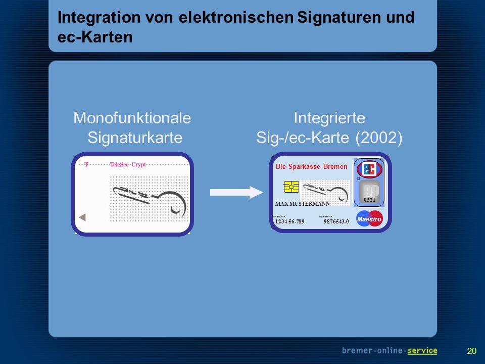20 Integration von elektronischen Signaturen und ec-Karten Monofunktionale Signaturkarte 1234 56-7899876543-0 Konto-Nr.Karten-Nr. 99 0321 D Maestro Di