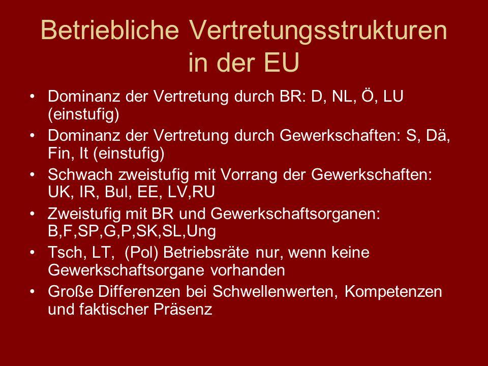 Betriebliche Vertretungsstrukturen in der EU Dominanz der Vertretung durch BR: D, NL, Ö, LU (einstufig) Dominanz der Vertretung durch Gewerkschaften: