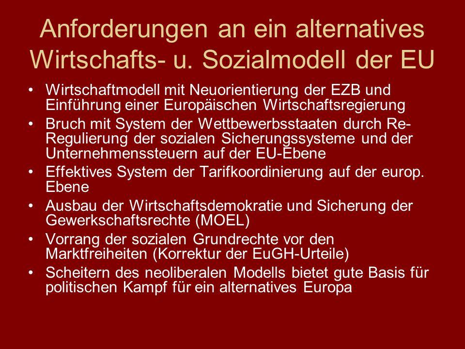 Anforderungen an ein alternatives Wirtschafts- u. Sozialmodell der EU Wirtschaftmodell mit Neuorientierung der EZB und Einführung einer Europäischen W