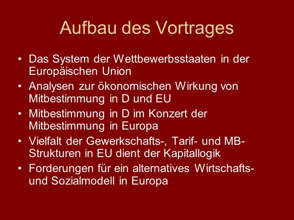 Aufbau des Vortrages Das System der Wettbewerbsstaaten in der Europäischen Union Analysen zur ökonomischen Wirkung von Mitbestimmung in D und EU Mitbe