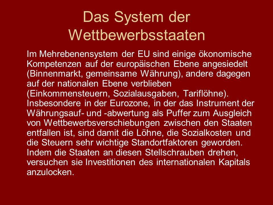 Das System der Wettbewerbsstaaten Im Mehrebenensystem der EU sind einige ökonomische Kompetenzen auf der europäischen Ebene angesiedelt (Binnenmarkt,