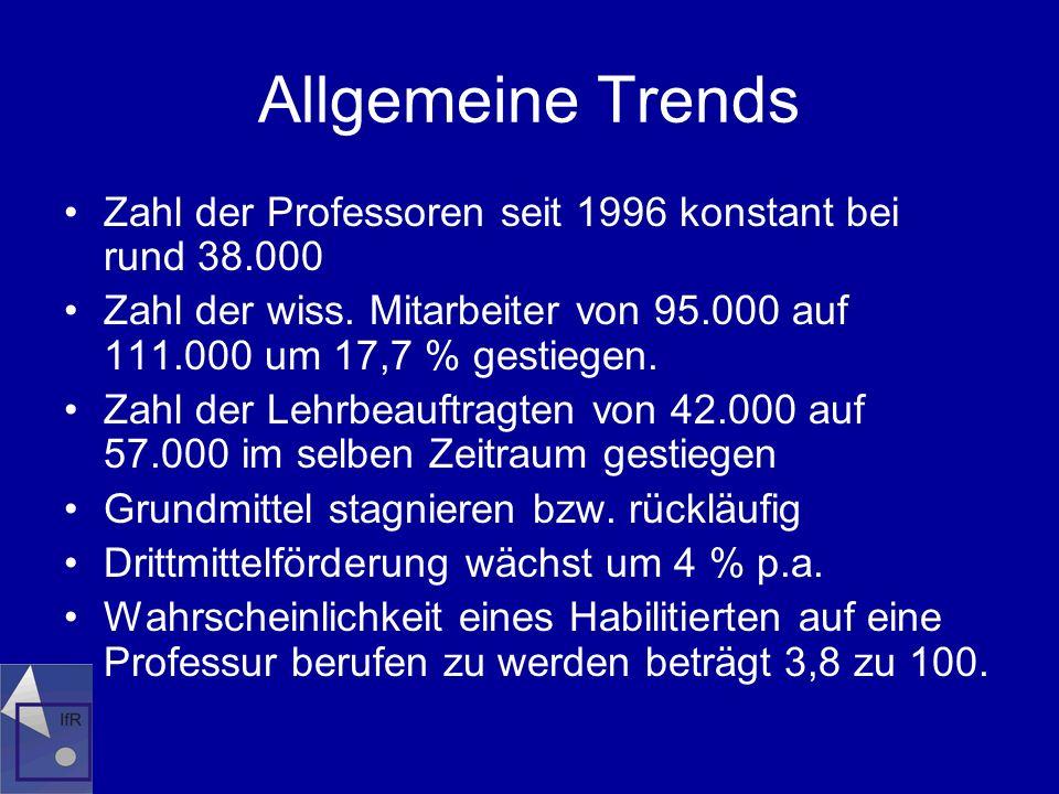 Inhalt Explorative Felderschließung mittels Typologiebildung Studie für das Bundesministerium für Bildung und Forschung Ergebnisse veröffentlicht in: Stephan Klecha/Wolfgang Krumbein (Hrsg.), die Beschäftigungssituation von wissenschaftlichem Nachwuchs, Wiesbaden (VS Research) 2008