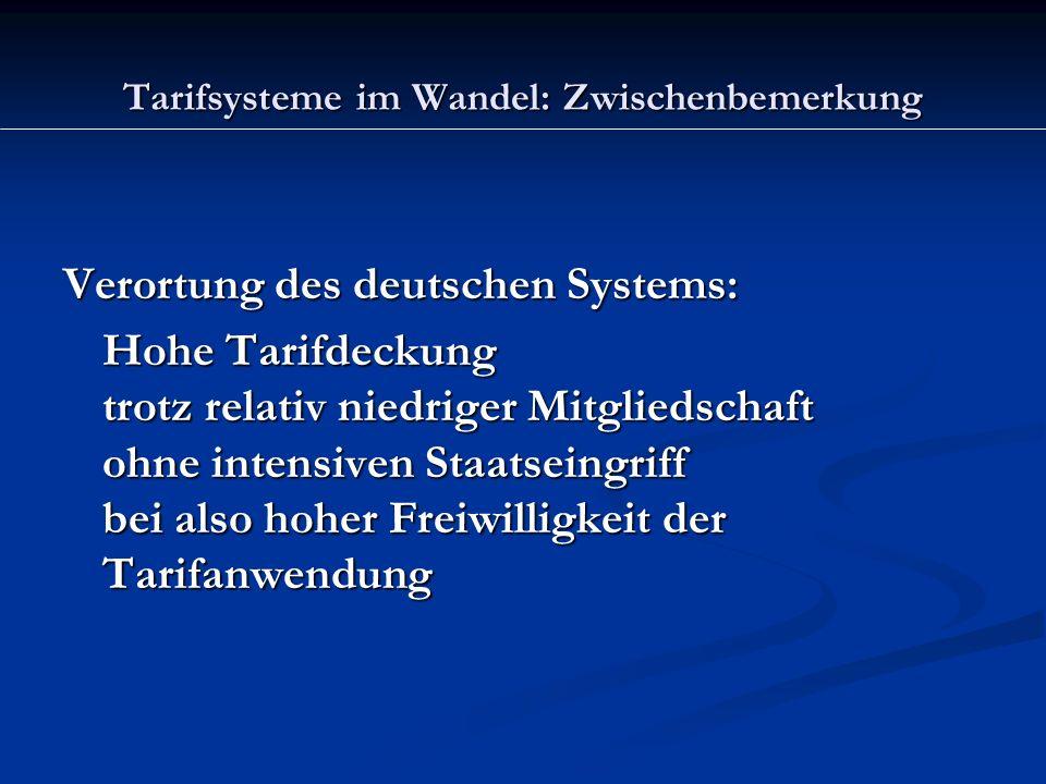 Tarifsysteme im Wandel: Zwischenbemerkung Verortung des deutschen Systems: Hohe Tarifdeckung trotz relativ niedriger Mitgliedschaft ohne intensiven St