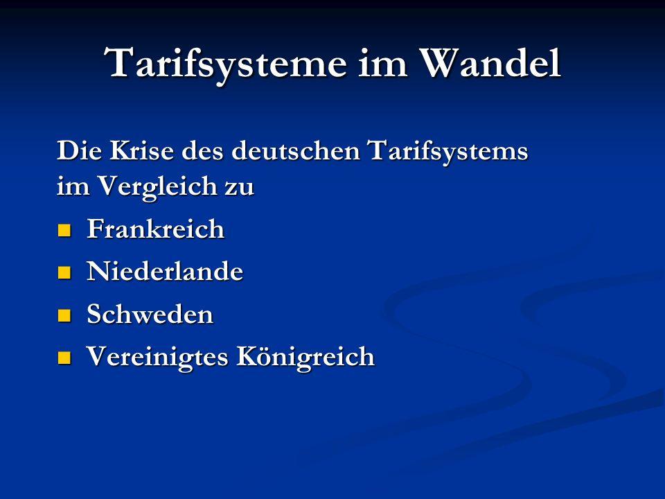 Tarifsysteme im Wandel Die Krise des deutschen Tarifsystems im Vergleich zu Frankreich Frankreich Niederlande Niederlande Schweden Schweden Vereinigte