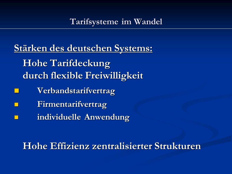 Tarifsysteme im Wandel Stärken des deutschen Systems: Hohe Tarifdeckung durch flexible Freiwilligkeit Verbandstarifvertrag Verbandstarifvertrag Firmen