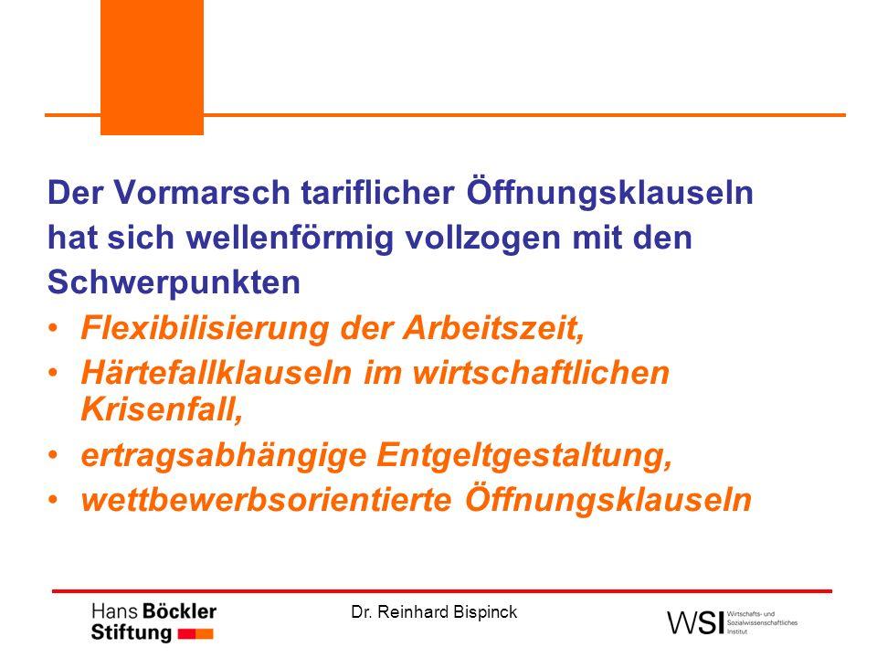Dr. Reinhard Bispinck Der Vormarsch tariflicher Öffnungsklauseln hat sich wellenförmig vollzogen mit den Schwerpunkten Flexibilisierung der Arbeitszei