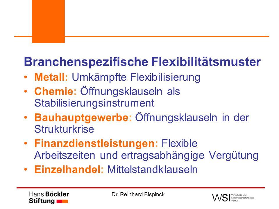 Dr. Reinhard Bispinck Branchenspezifische Flexibilitätsmuster Metall: Umkämpfte Flexibilisierung Chemie: Öffnungsklauseln als Stabilisierungsinstrumen