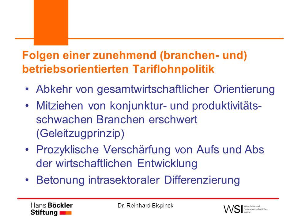 Dr. Reinhard Bispinck Folgen einer zunehmend (branchen- und) betriebsorientierten Tariflohnpolitik Abkehr von gesamtwirtschaftlicher Orientierung Mitz