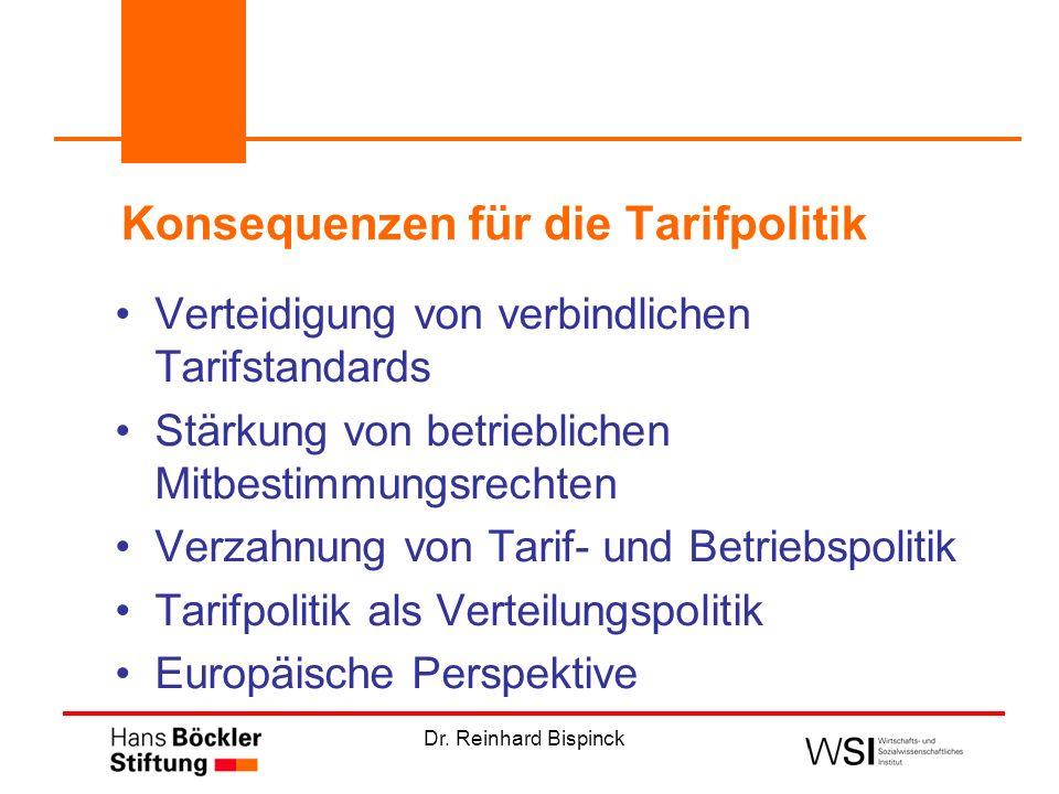 Dr. Reinhard Bispinck Konsequenzen für die Tarifpolitik Verteidigung von verbindlichen Tarifstandards Stärkung von betrieblichen Mitbestimmungsrechten