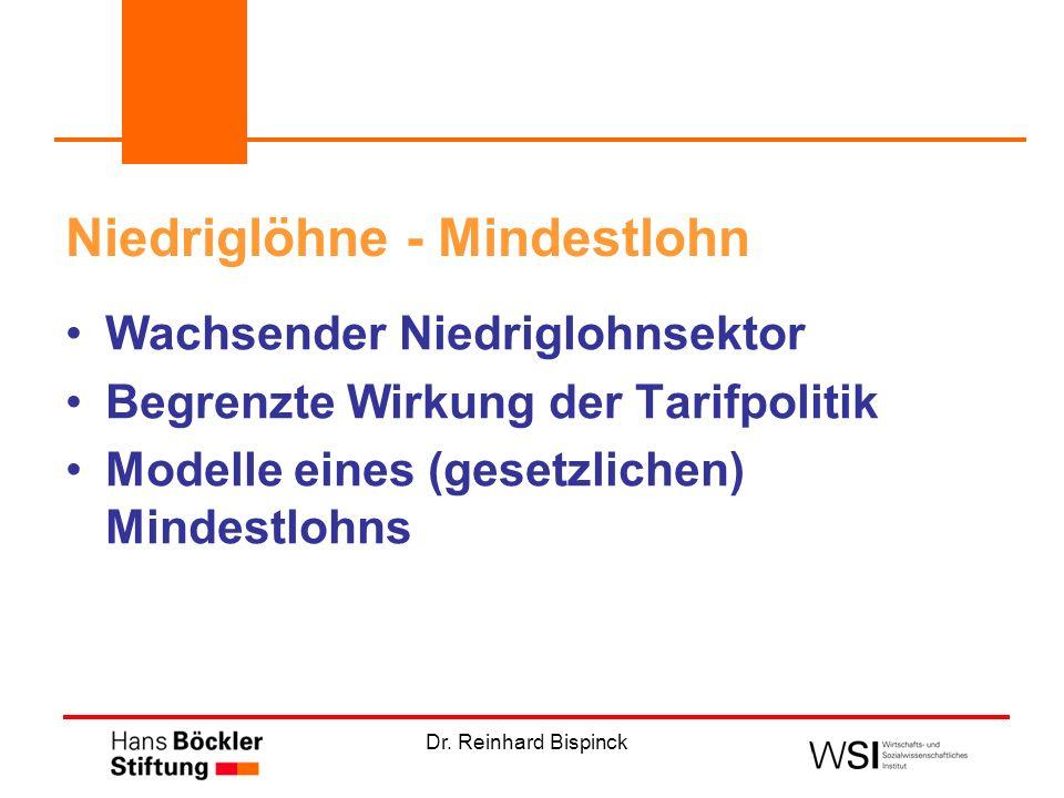 Dr. Reinhard Bispinck Niedriglöhne - Mindestlohn Wachsender Niedriglohnsektor Begrenzte Wirkung der Tarifpolitik Modelle eines (gesetzlichen) Mindestl