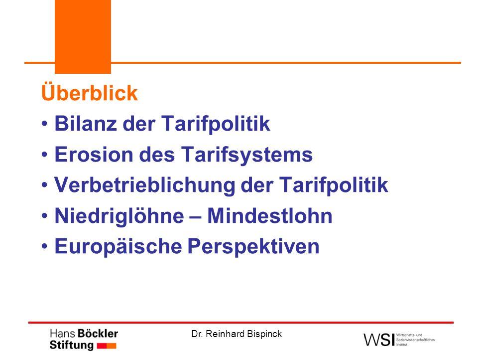Dr. Reinhard Bispinck Bilanz der Tarifpolitik Erosion des Tarifsystems Verbetrieblichung der Tarifpolitik Niedriglöhne – Mindestlohn Europäische Persp