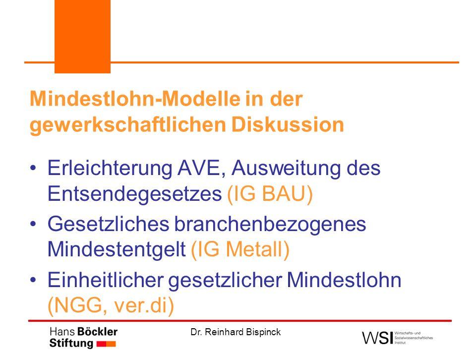 Dr. Reinhard Bispinck Mindestlohn-Modelle in der gewerkschaftlichen Diskussion Erleichterung AVE, Ausweitung des Entsendegesetzes (IG BAU) Gesetzliche