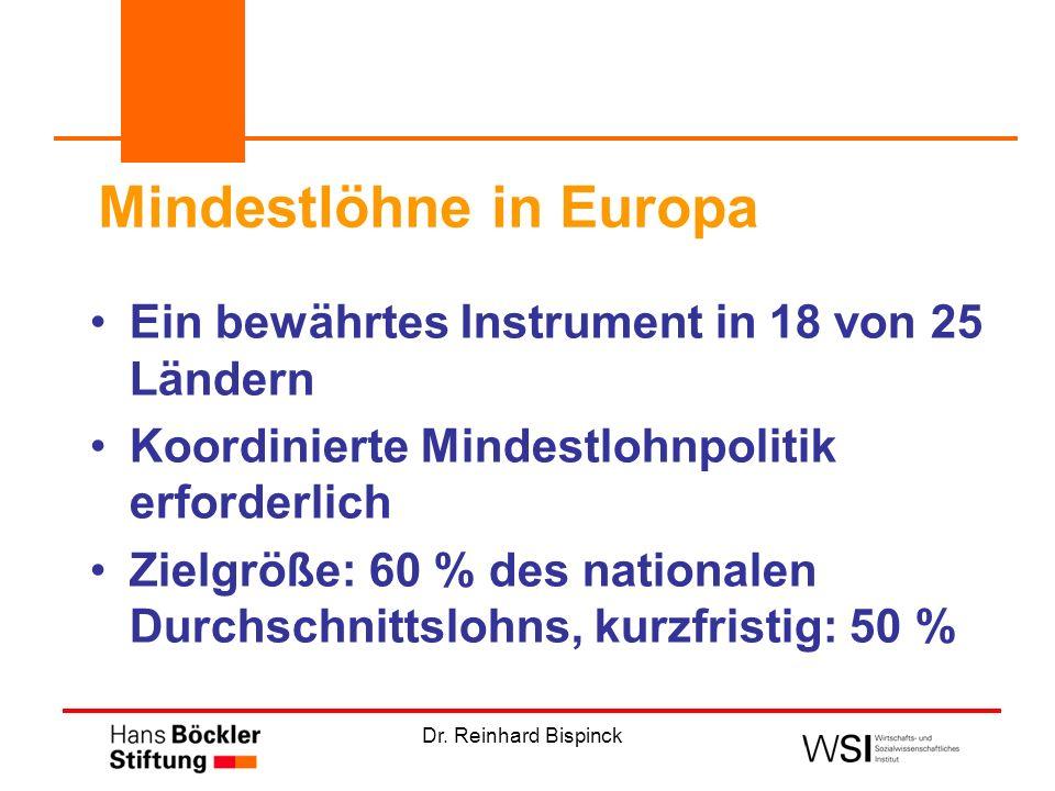 Dr. Reinhard Bispinck Mindestlöhne in Europa Ein bewährtes Instrument in 18 von 25 Ländern Koordinierte Mindestlohnpolitik erforderlich Zielgröße: 60