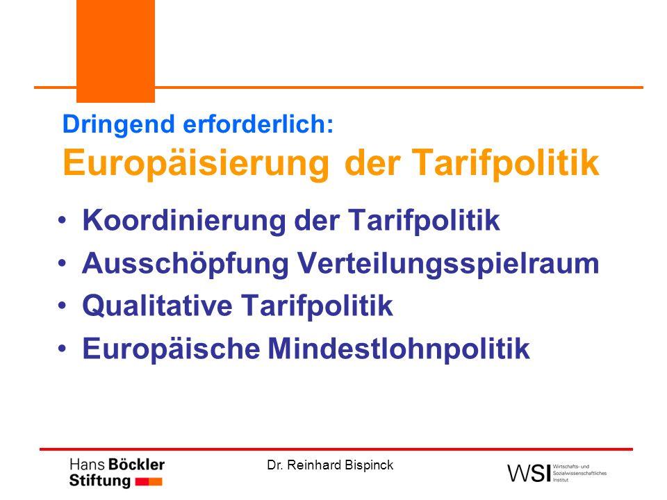 Dr. Reinhard Bispinck Dringend erforderlich: Europäisierung der Tarifpolitik Koordinierung der Tarifpolitik Ausschöpfung Verteilungsspielraum Qualitat