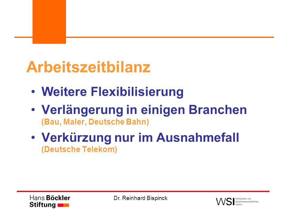 Dr. Reinhard Bispinck Arbeitszeitbilanz Weitere Flexibilisierung Verlängerung in einigen Branchen (Bau, Maler, Deutsche Bahn) Verkürzung nur im Ausnah