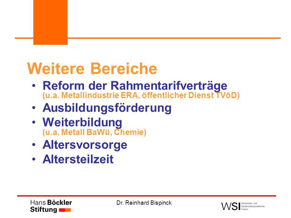Dr. Reinhard Bispinck Weitere Bereiche Reform der Rahmentarifverträge (u.a. Metallindustrie ERA, öffentlicher Dienst TVöD) Ausbildungsförderung Weiter