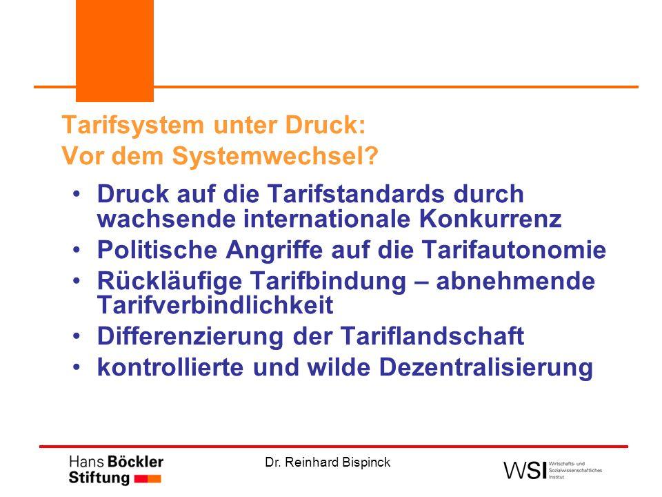 Dr. Reinhard Bispinck Tarifsystem unter Druck: Vor dem Systemwechsel? Druck auf die Tarifstandards durch wachsende internationale Konkurrenz Politisch