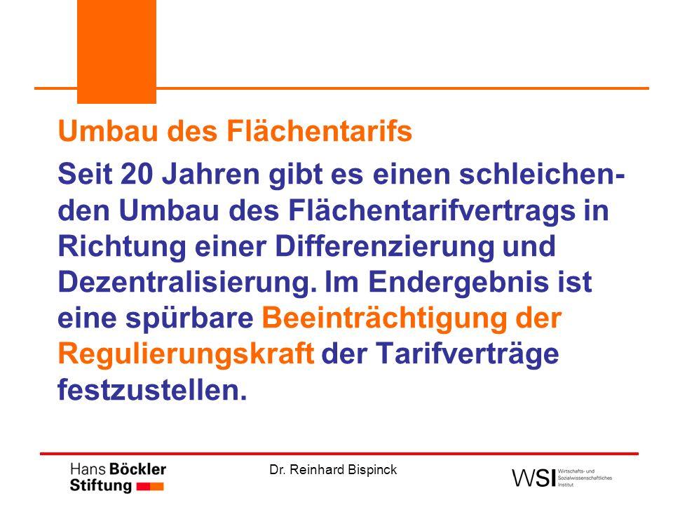 Dr. Reinhard Bispinck Seit 20 Jahren gibt es einen schleichen- den Umbau des Flächentarifvertrags in Richtung einer Differenzierung und Dezentralisier