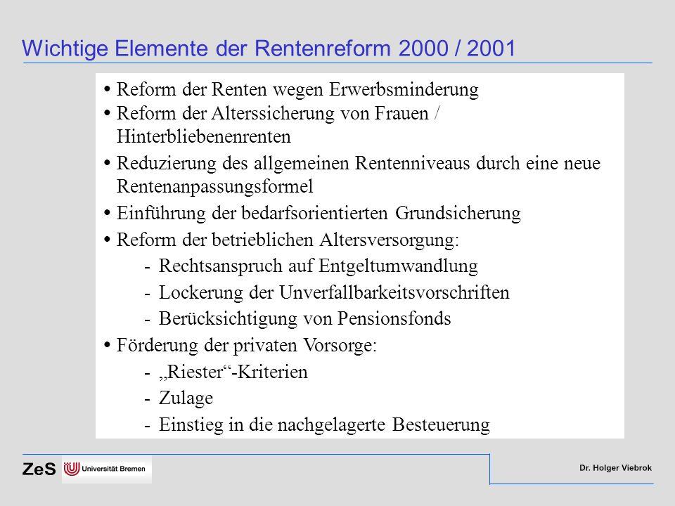 Wichtige Elemente der Rentenreform 2000 / 2001 Reform der Renten wegen Erwerbsminderung Reform der Alterssicherung von Frauen / Hinterbliebenenrenten