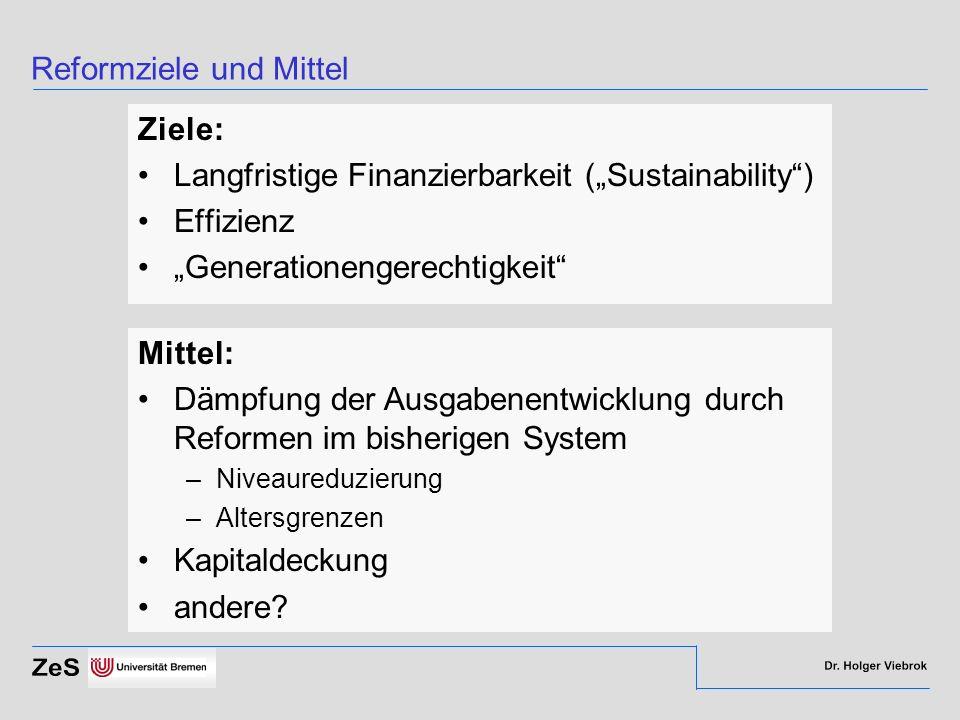 Reformziele und Mittel Ziele: Langfristige Finanzierbarkeit (Sustainability) Effizienz Generationengerechtigkeit Mittel: Dämpfung der Ausgabenentwickl