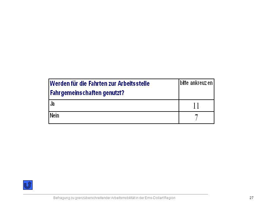 Befragung zu grenzüberschreitender Arbeitsmobilität in der Ems-Dollart Region27