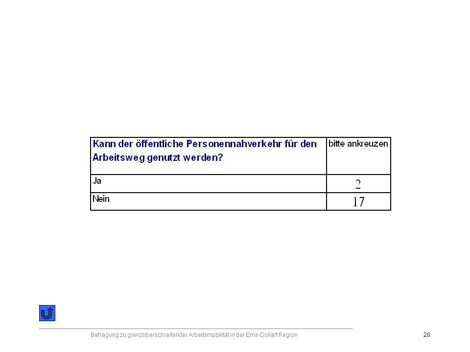 Befragung zu grenzüberschreitender Arbeitsmobilität in der Ems-Dollart Region28