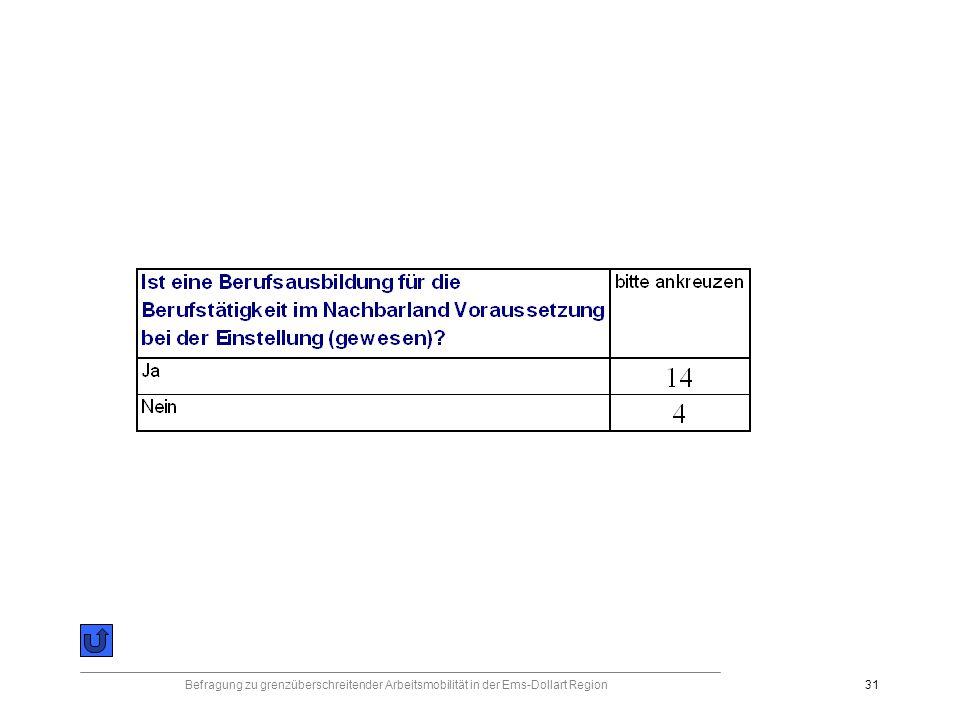 Befragung zu grenzüberschreitender Arbeitsmobilität in der Ems-Dollart Region31