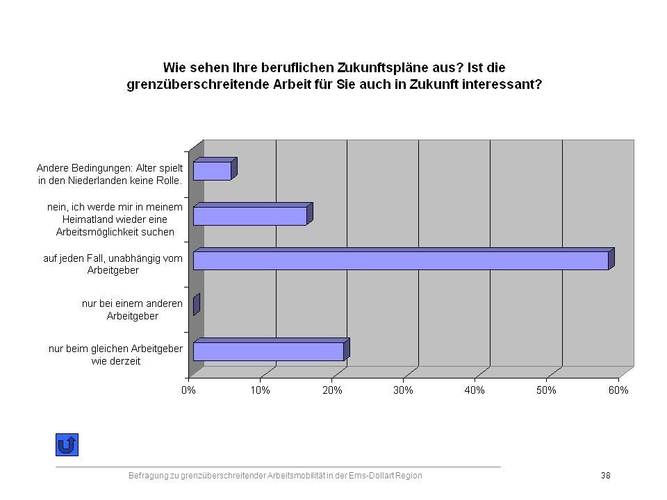Befragung zu grenzüberschreitender Arbeitsmobilität in der Ems-Dollart Region38