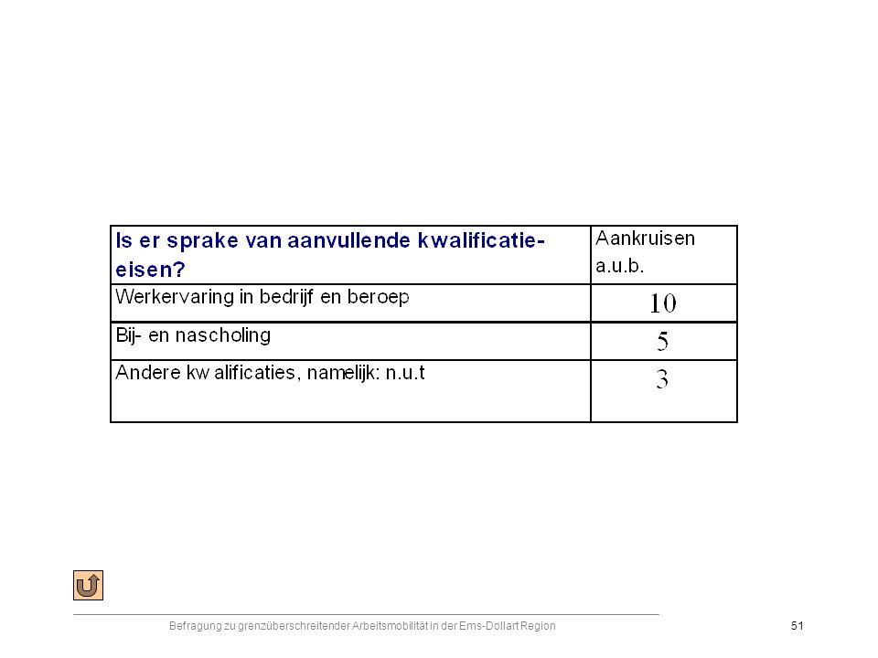 Befragung zu grenzüberschreitender Arbeitsmobilität in der Ems-Dollart Region51
