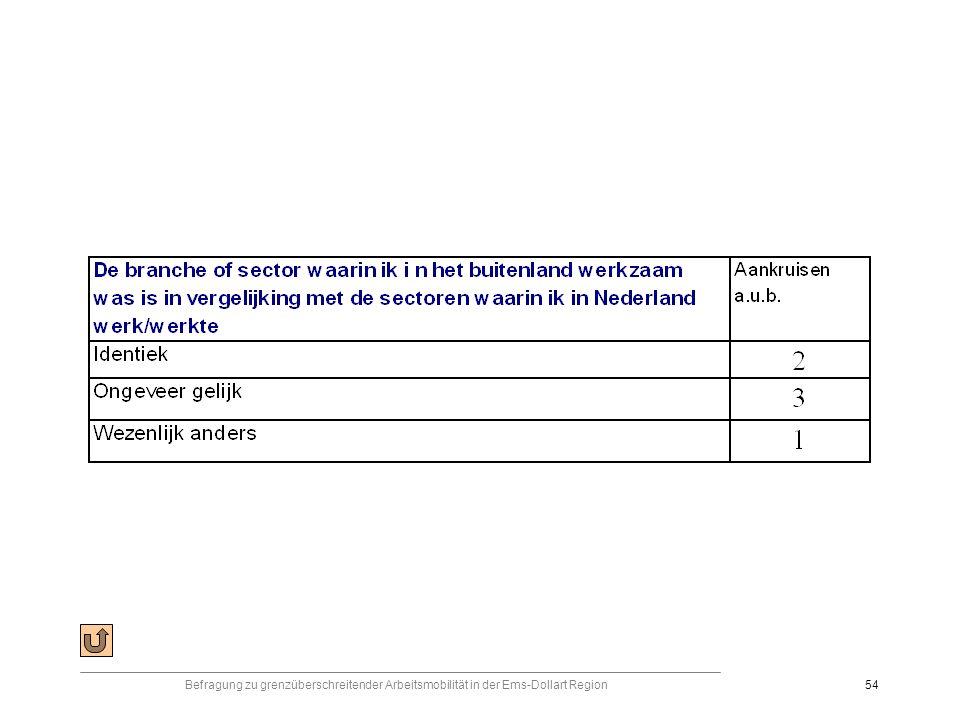 Befragung zu grenzüberschreitender Arbeitsmobilität in der Ems-Dollart Region54
