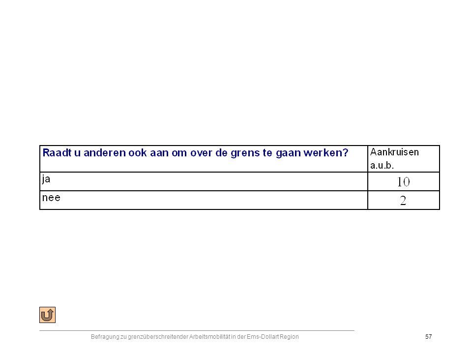Befragung zu grenzüberschreitender Arbeitsmobilität in der Ems-Dollart Region57