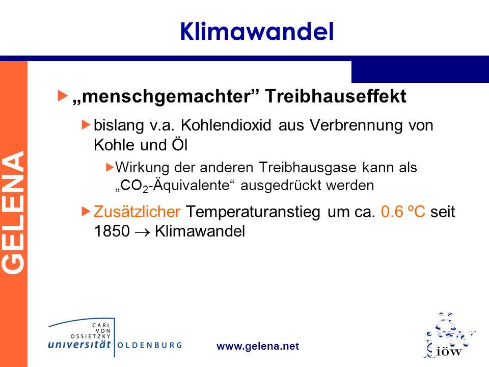 GELENA www.gelena.net Klimawandel menschgemachter Treibhauseffekt bislang v.a.