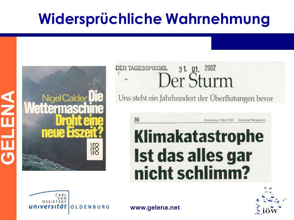 GELENA www.gelena.net Worum gehts.1) Klima, Klimawandel und Wetter Was ist das.