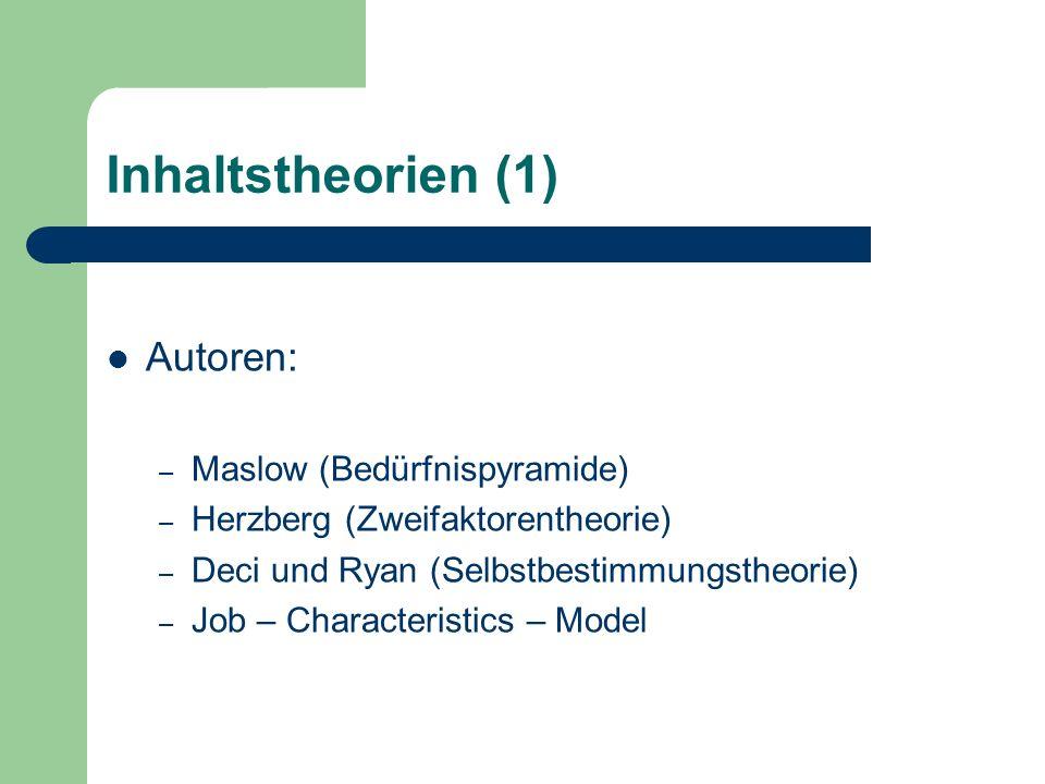 Inhaltstheorien (1) Autoren: – Maslow (Bedürfnispyramide) – Herzberg (Zweifaktorentheorie) – Deci und Ryan (Selbstbestimmungstheorie) – Job – Characte