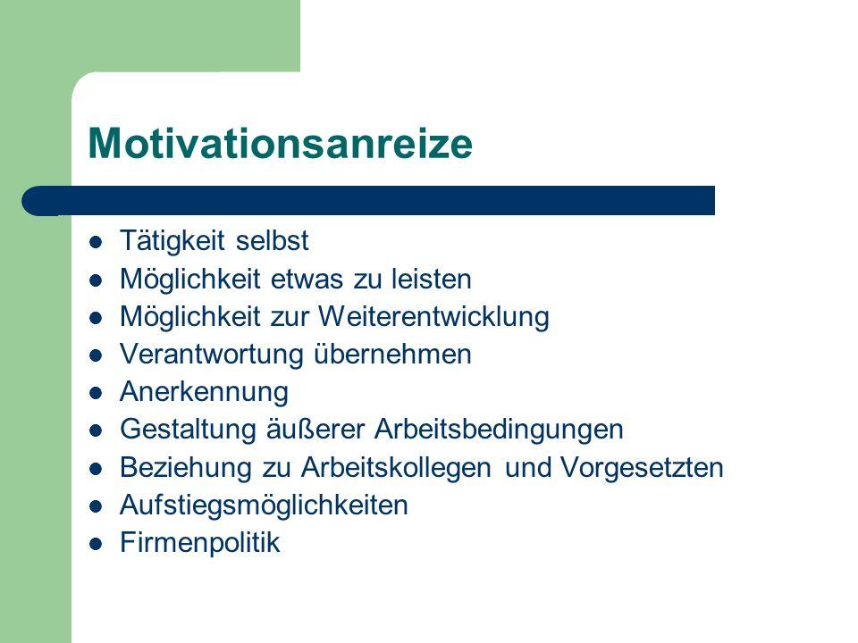 Motivationsanreize Tätigkeit selbst Möglichkeit etwas zu leisten Möglichkeit zur Weiterentwicklung Verantwortung übernehmen Anerkennung Gestaltung äuß