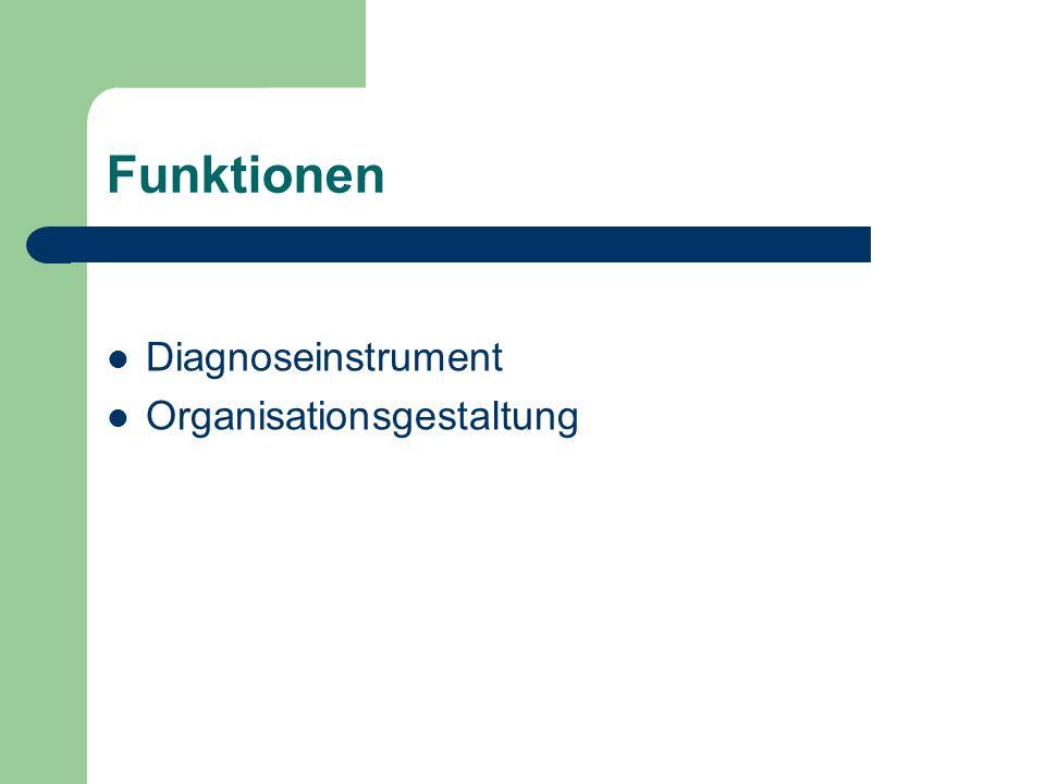 Formen Unterscheidungen: – Zielformulierung – Initiativenergreifung – Eingebundener Personenkreis – Verbindlichkeitsgrad der Teilnahme – Standardisierung der Fragen