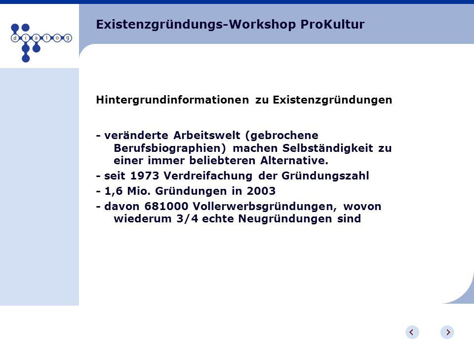 Existenzgründungs-Workshop ProKultur Hintergrundinformationen zu Existenzgründungen - veränderte Arbeitswelt (gebrochene Berufsbiographien) machen Sel