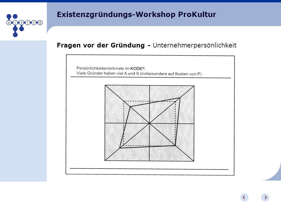 Existenzgründungs-Workshop ProKultur Fragen vor der Gründung - Unternehmerpersönlichkeit